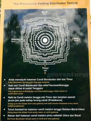 Instructions to explore Borobudur